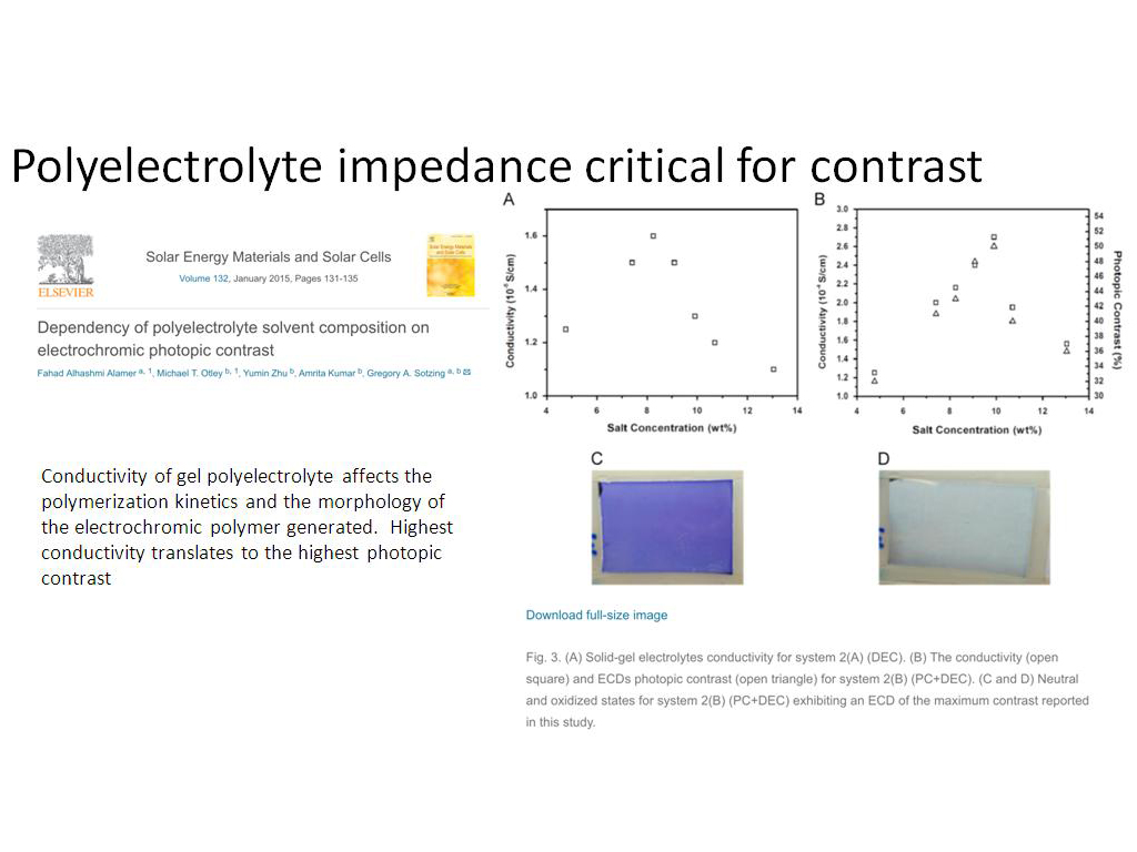 Polyelectrolyte impedance critical for contrast