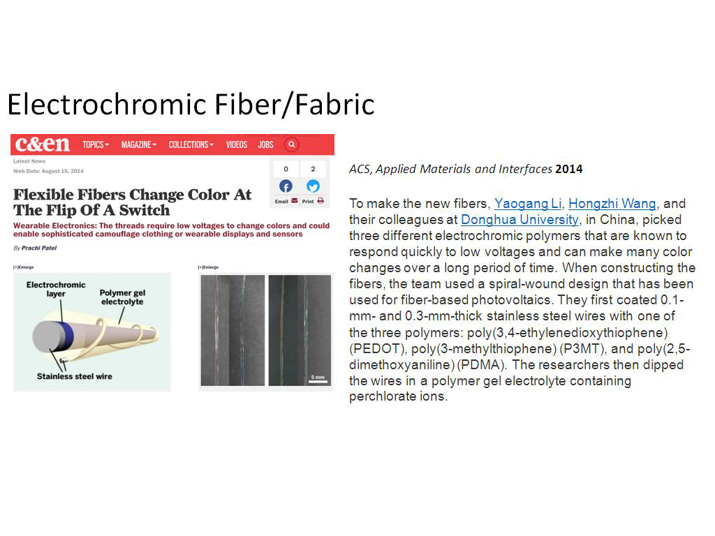 Electrochromic Fiber/Fabric