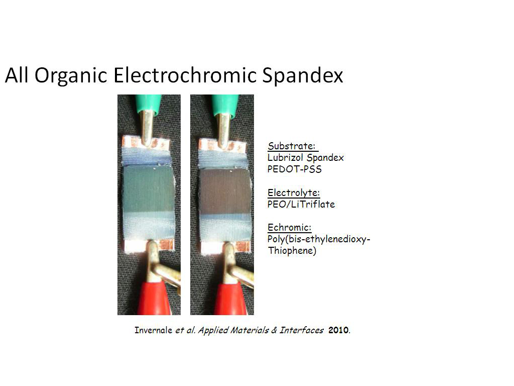 All Organic Electrochromic Spandex