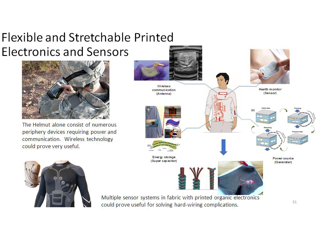 Flexible and Stretchable Printed Electronics and Sensors
