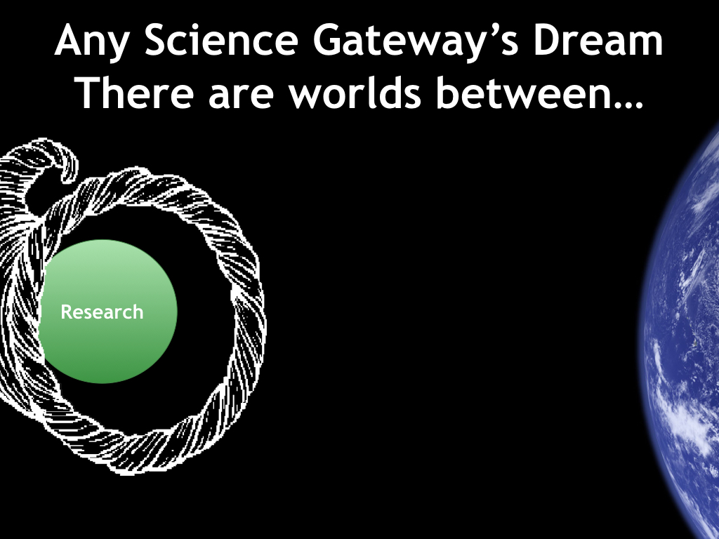 Any Science Gateway's Dream There are worlds between…