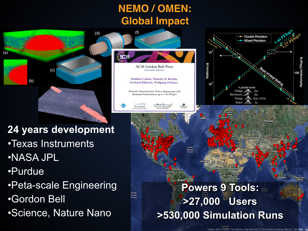 NEMO / OMEN: 
