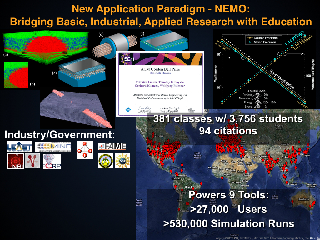 New Application Paradigm - NEMO