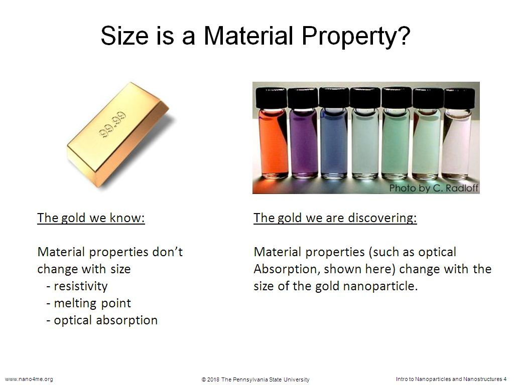 Size is a Material Property?