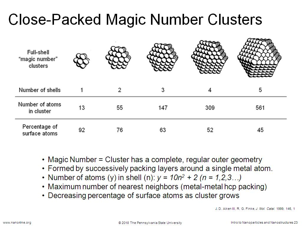 Close-Packed Magic Number Clusters