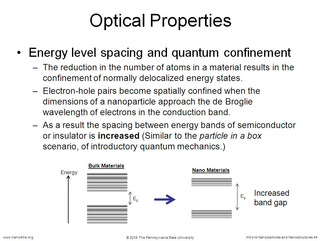 Optical Properties