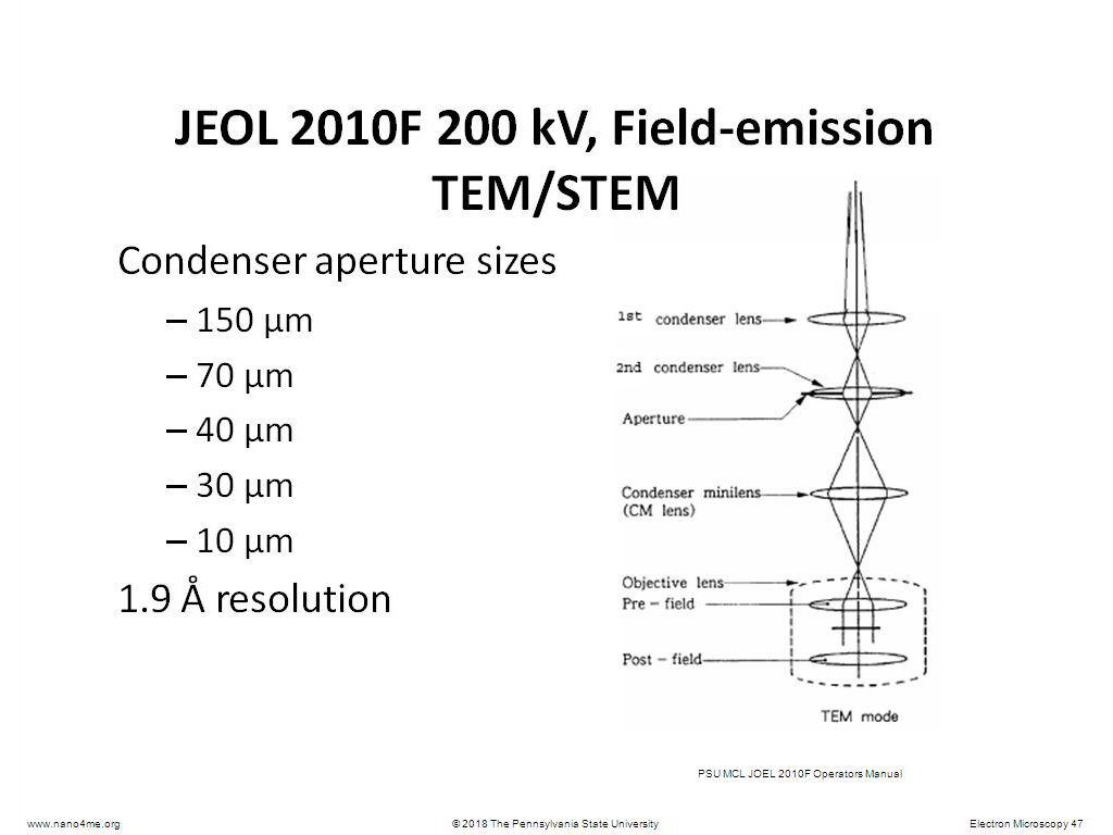 Resources Electron Microscopy Watch Presentation Turbo 200 Capacitor Wiring Diagram Jeol 2010f Kv Fieldemission Tem Stem