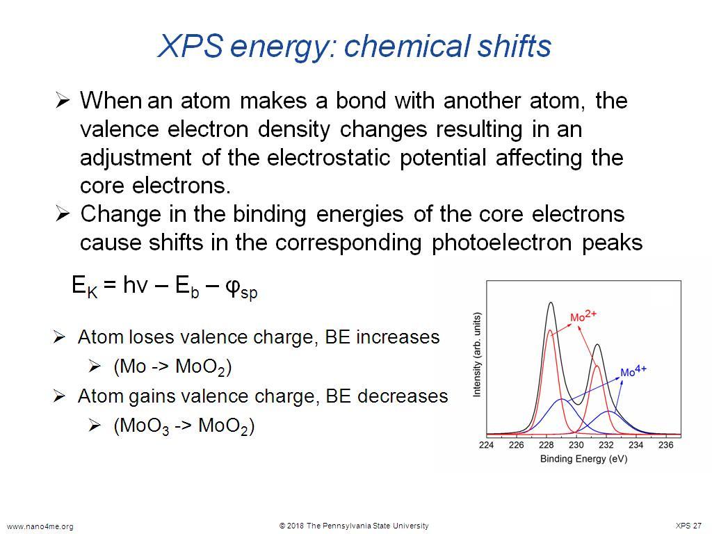 nanoHUB org - Resources: X-Ray Photoelectron Spectroscopy