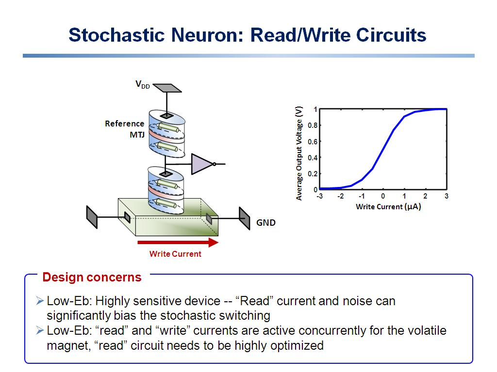 Resources Quantum Assisted Magnetometry With Nv Switch Voltage Sensitive Circuit Buy Stochastic Neuron Read Write Circuits