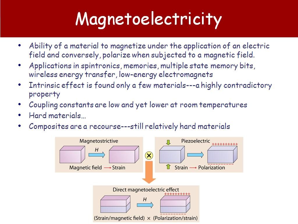 nanoHUB org - Resources: Flexoelectricity and Electrets