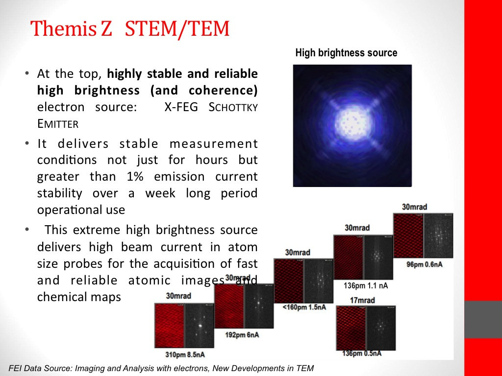 nanoHUB org - Resources: Quantum-Assisted Magnetometry with