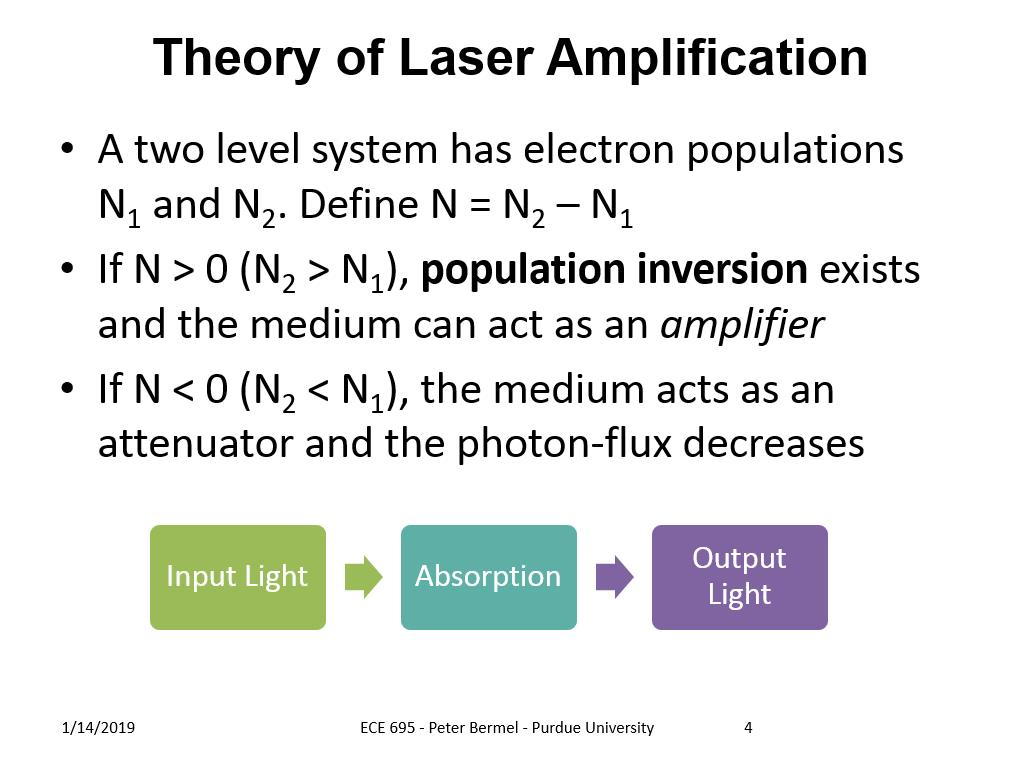 Theory of Laser Amplification
