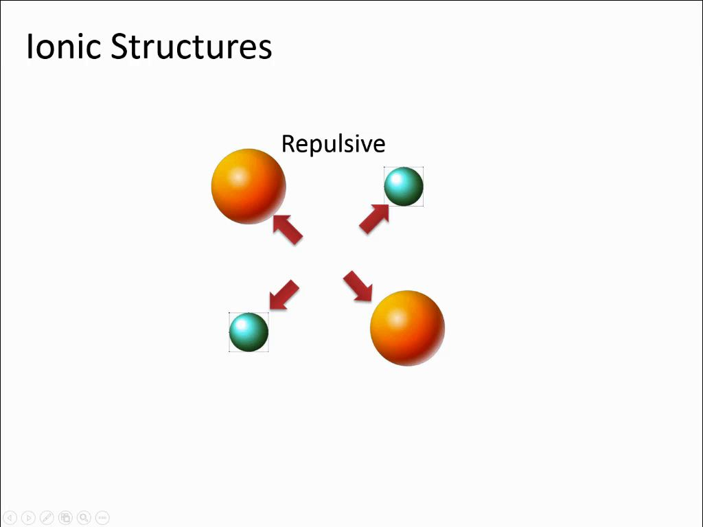 Ionic Structures