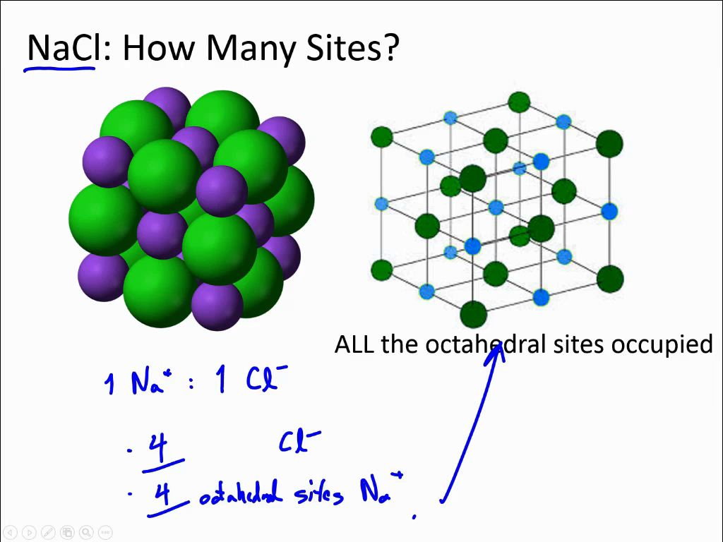 NaCl: How Many Sites?