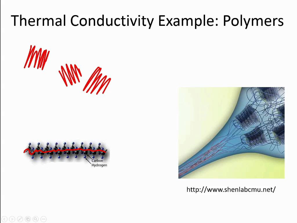 Thermal Conductivity Example: Polymers