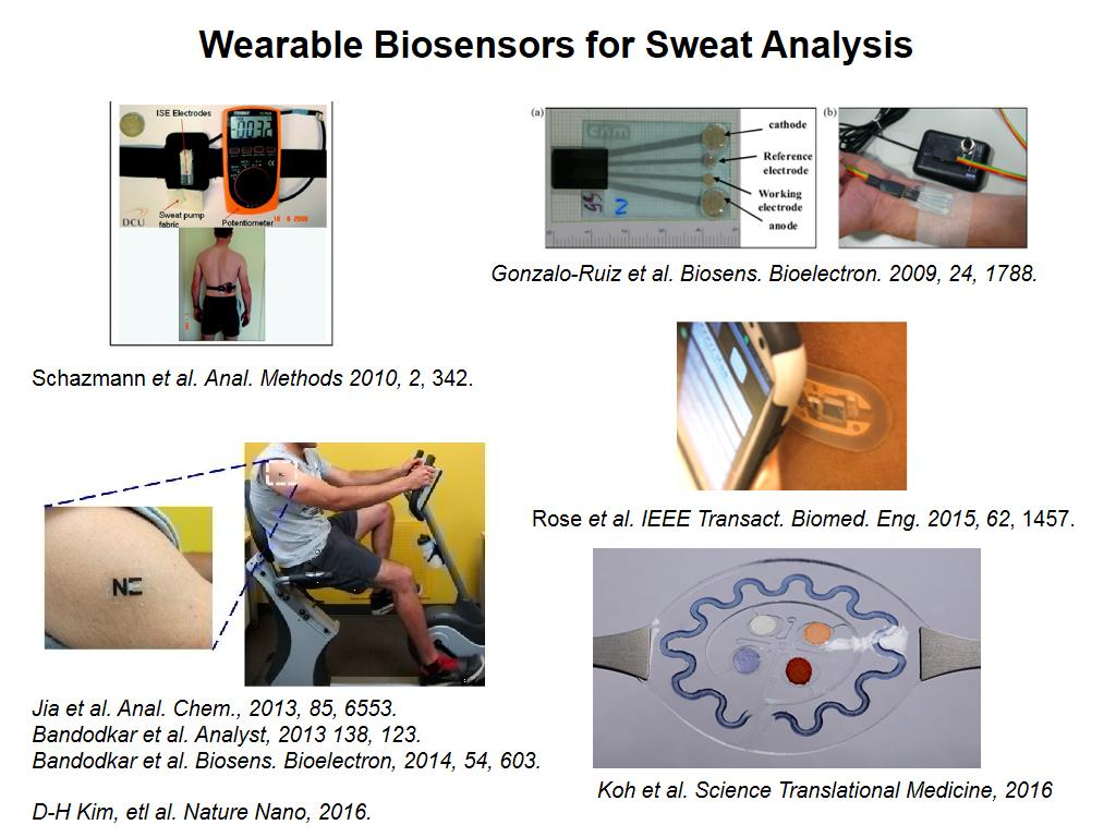 Wearable Biosensors for Sweat Analysis