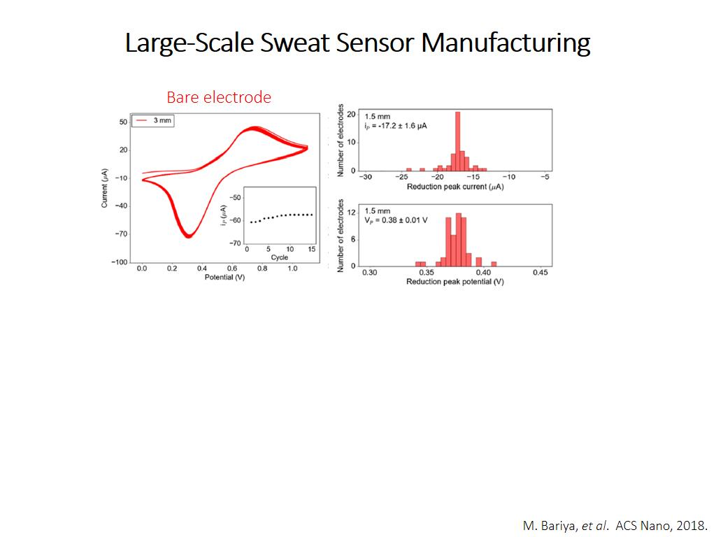 Large-Scale Sweat Sensor Manufacturing