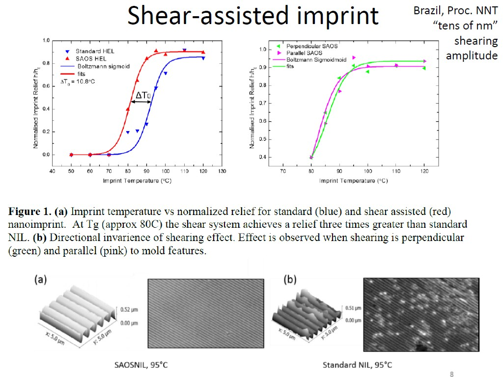 Shear-assisted imprint