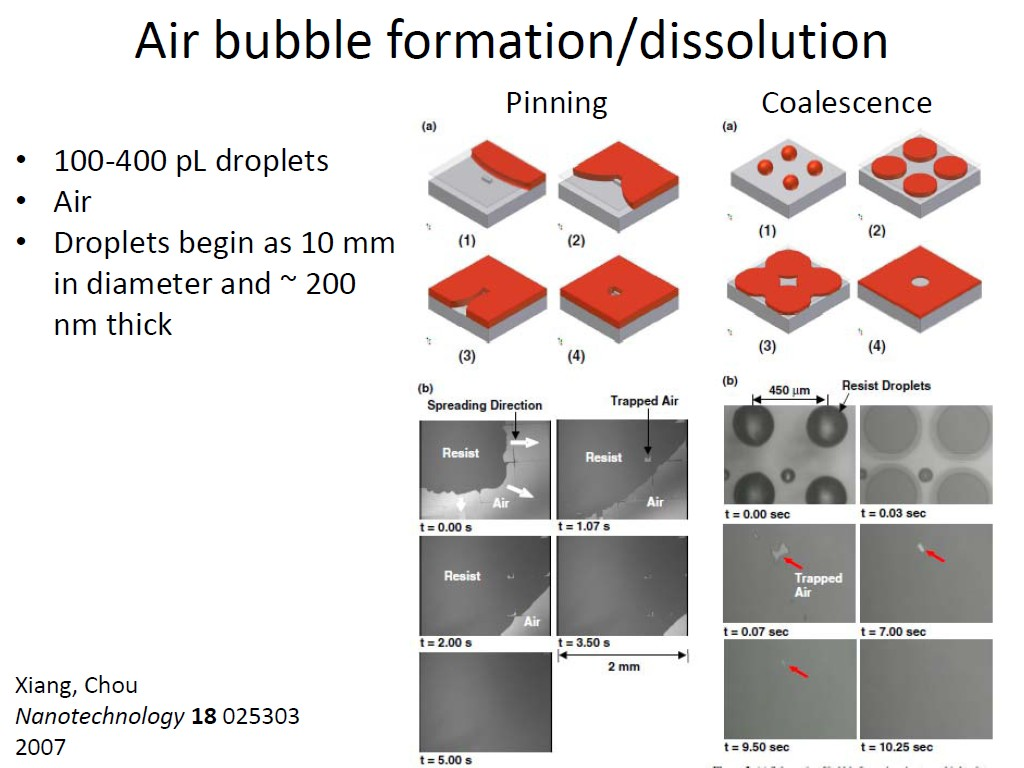 Air bubble formation/dissolution
