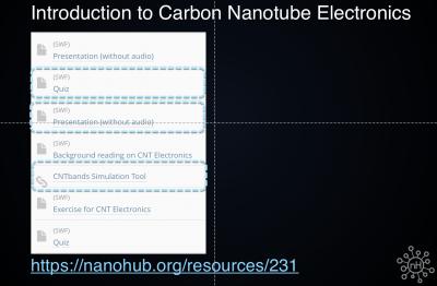 nanohub org collections posts