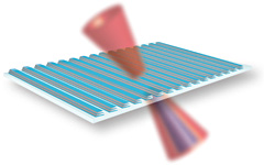 Nanophotonics and Metamaterials