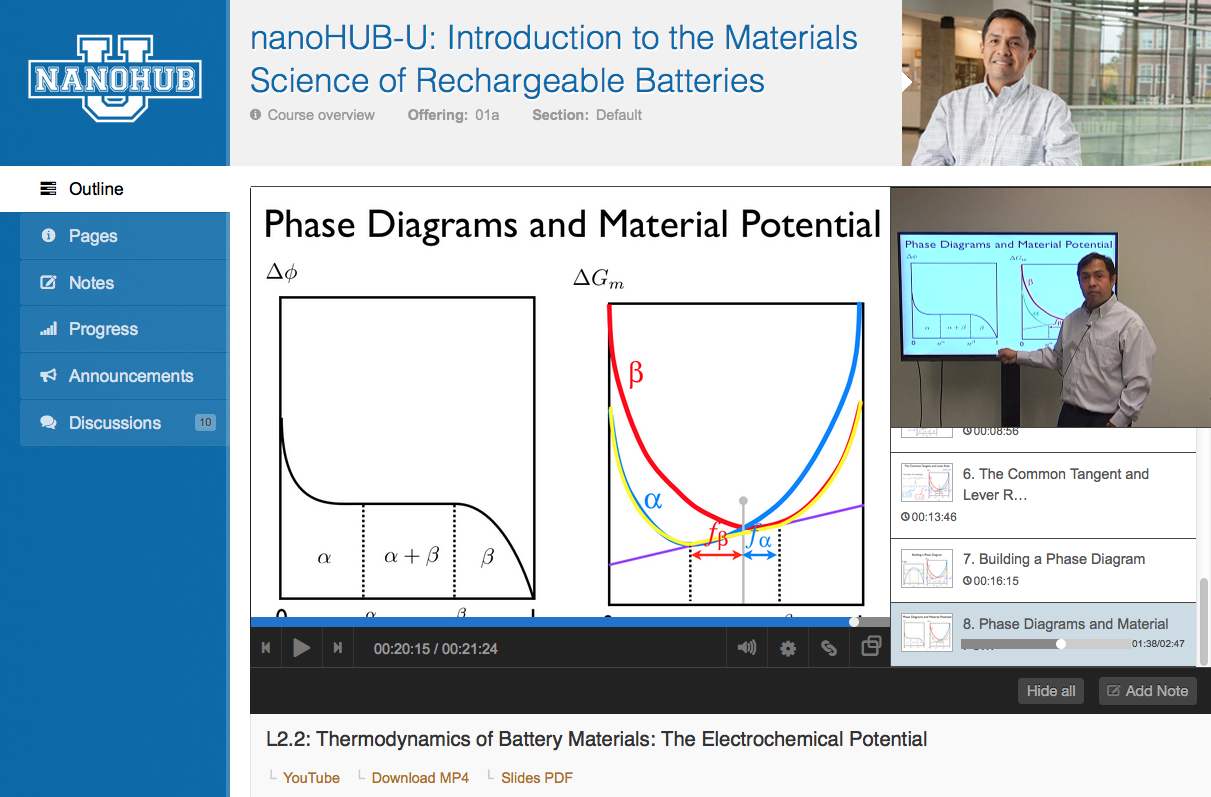 Simulation Powered Learning Activities