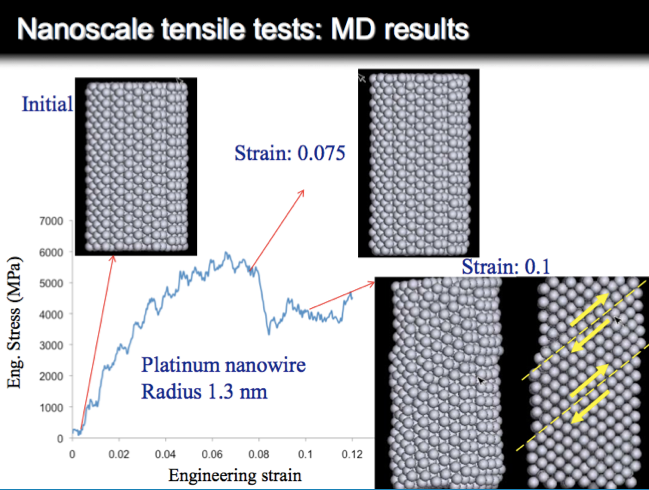 materials simulation tools