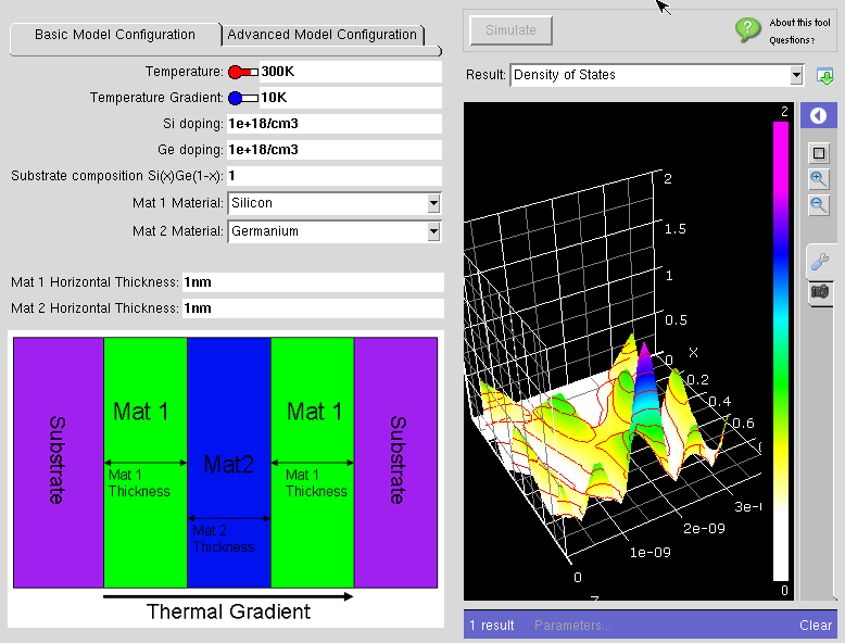 Screenshot of the thermoelectric power factor calculator for superlatices