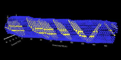 Copper Nanowire Tensile Test Image